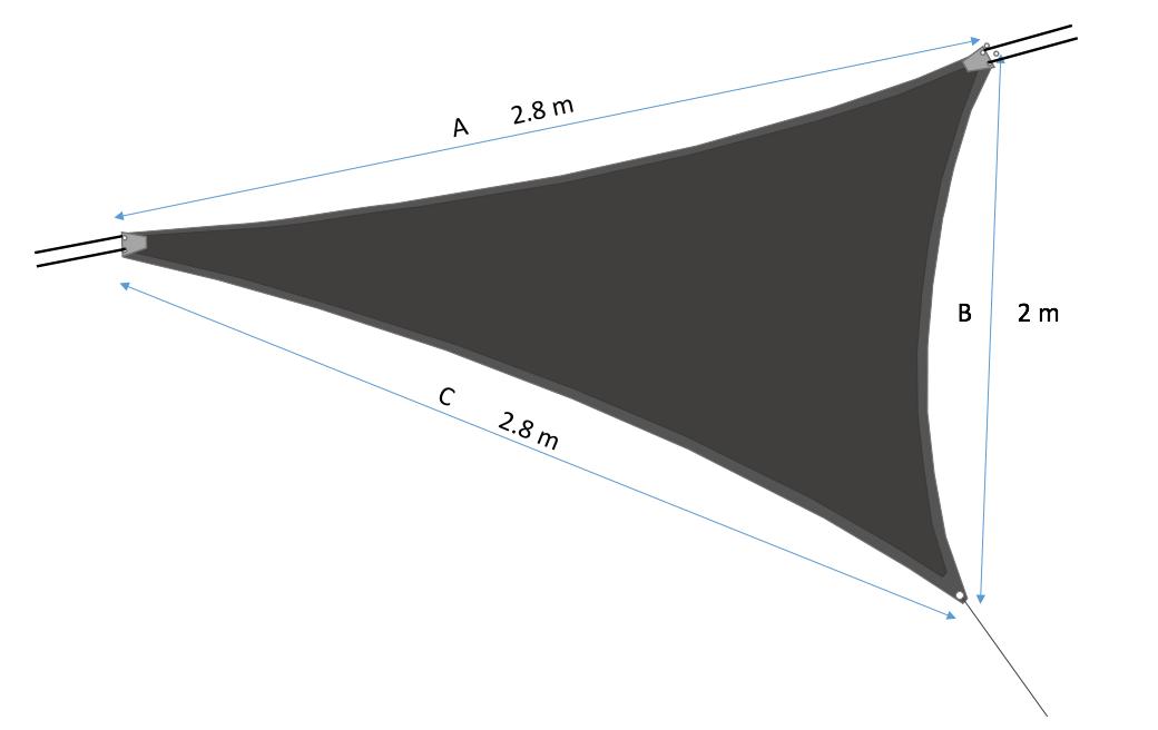 voorbeeld opmeten schaduwdoek instructies zonnezeil zonnedoek
