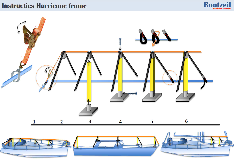 Handleiding hurricane frame