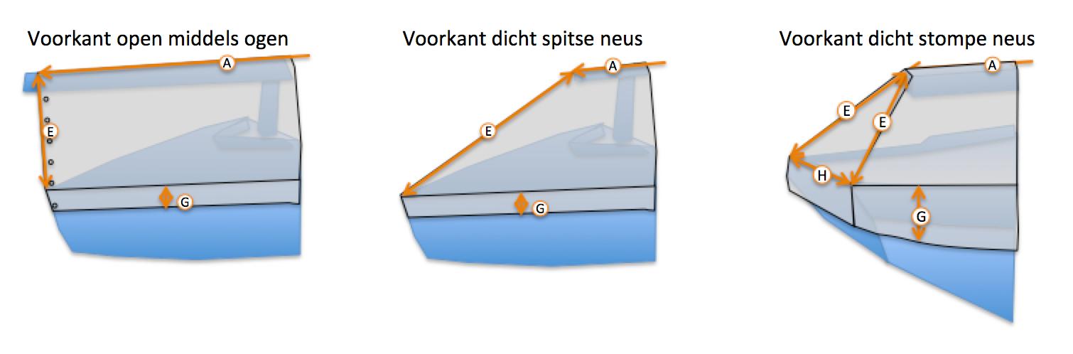 open zeilboot stompe neus