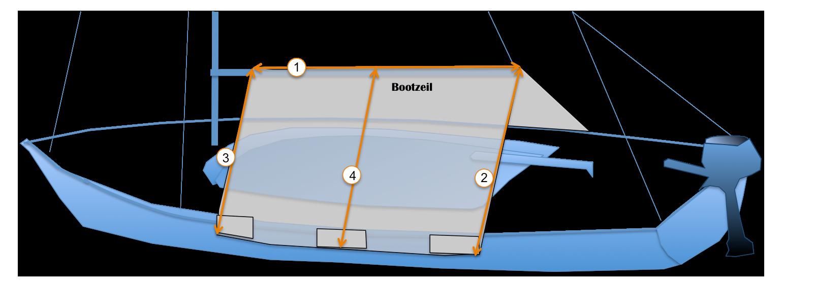 simpel kuipzeil open zeilboot